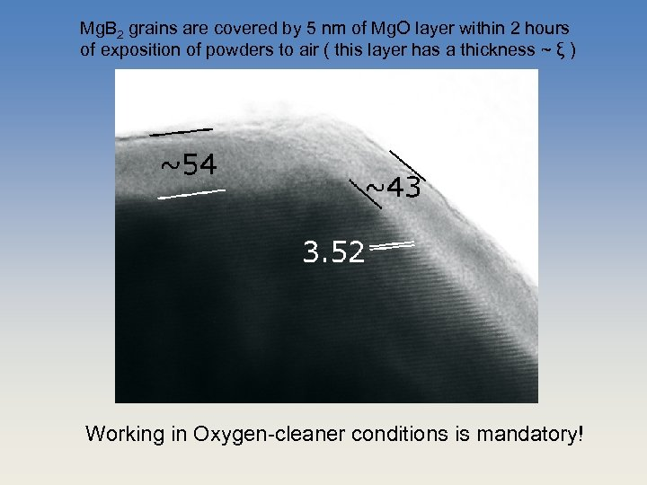 Mg. B 2 grains are covered by 5 nm of Mg. O layer within