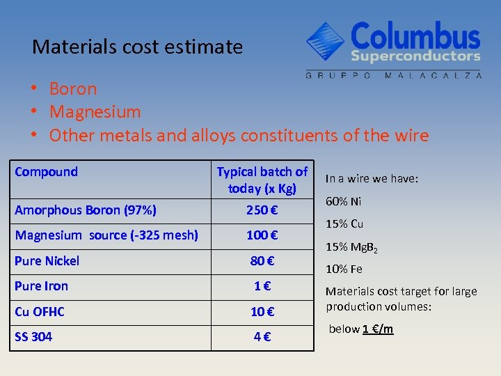 Materials cost estimate • Boron • Magnesium • Other metals and alloys constituents of