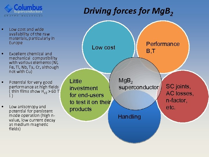 Driving forces for Mg. B 2 • Low cost and wide availability of the