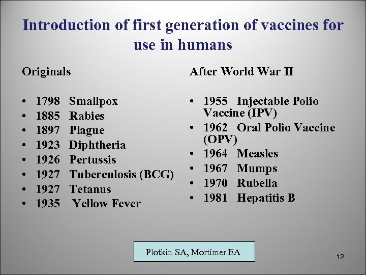 Introduction of first generation of vaccines for use in humans Originals After World War