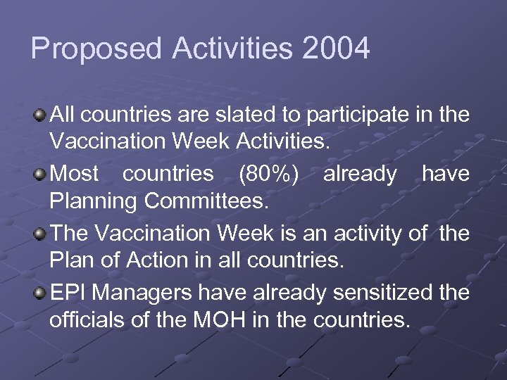 Proposed Activities 2004 All countries are slated to participate in the Vaccination Week Activities.