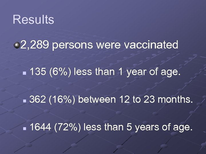 Results 2, 289 persons were vaccinated n 135 (6%) less than 1 year of