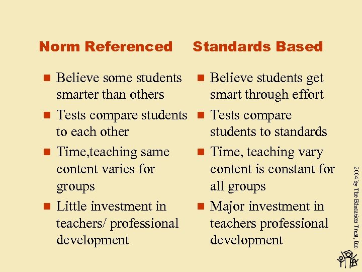 Norm Referenced Believe students get smart through effort n Tests compare students to standards