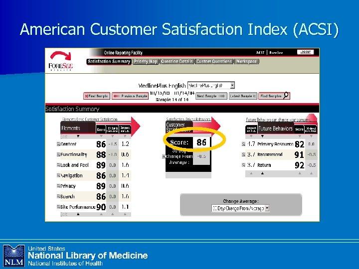 American Customer Satisfaction Index (ACSI)