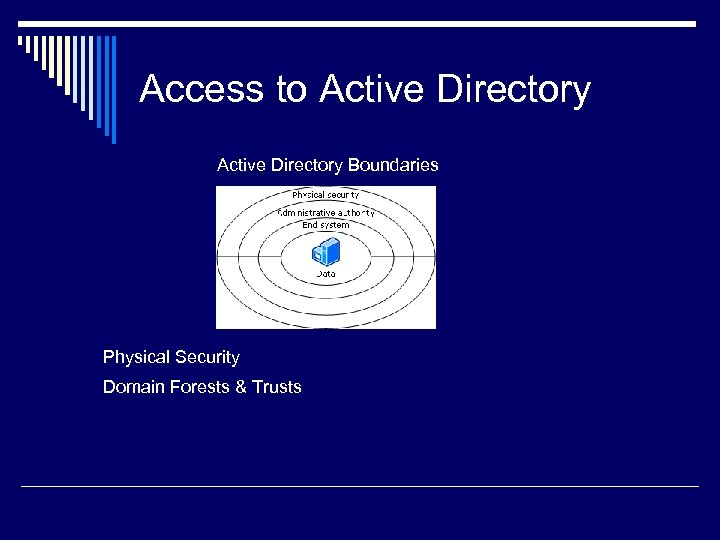 Access to Active Directory Boundaries Physical Security Domain Forests & Trusts