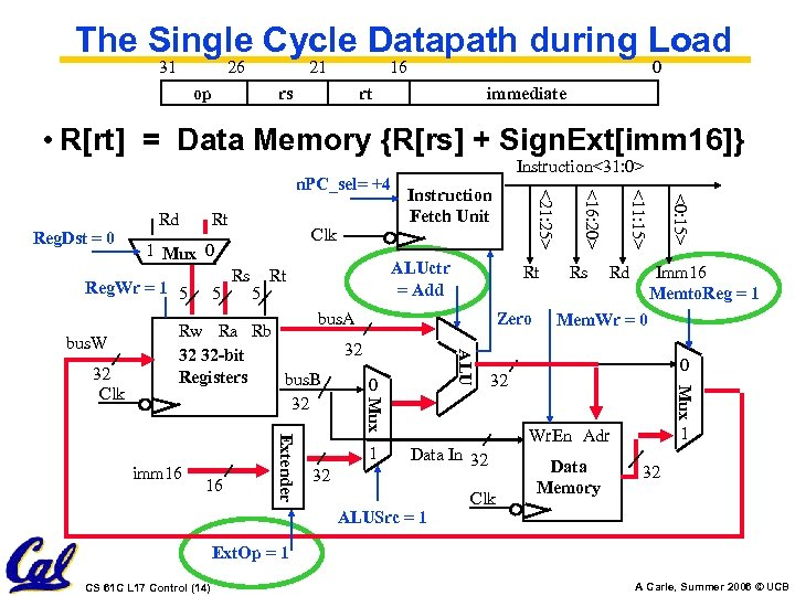Single cycle datapath ppt