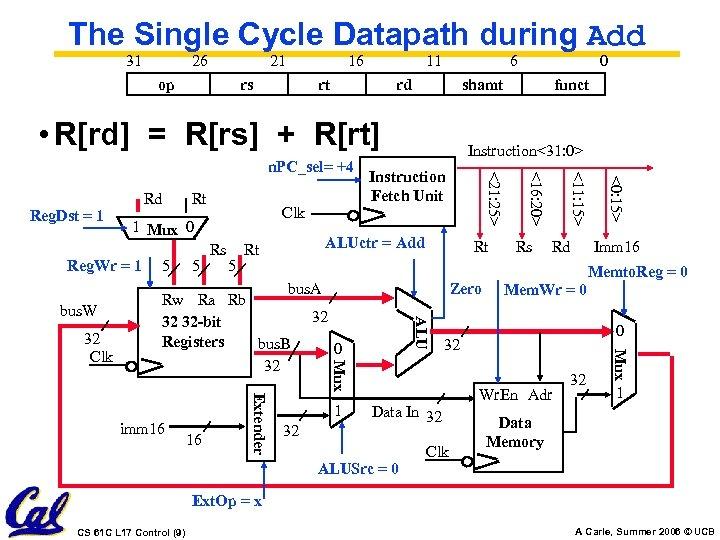 Single cycle datapath ppt
