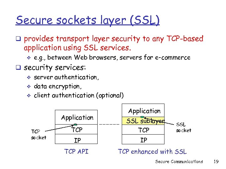 Secure sockets layer (SSL) q provides transport layer security to any TCP-based application using