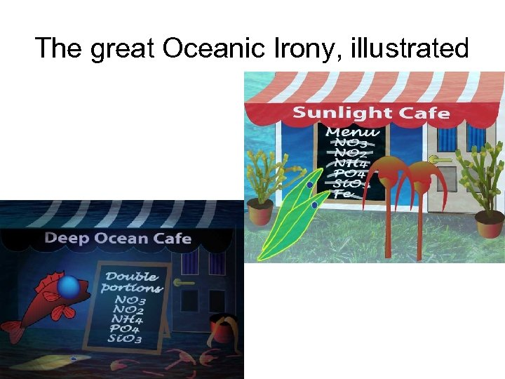 The great Oceanic Irony, illustrated