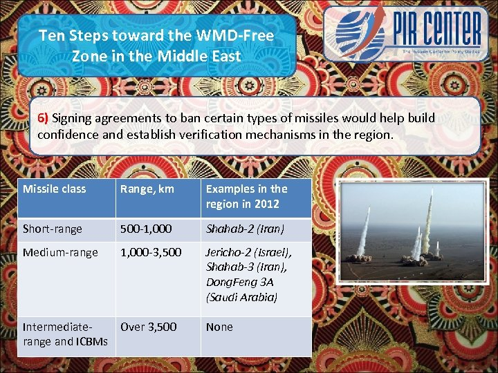 Ten Steps toward the WMD-Free Zone in the Middle East 6) Signing agreements to