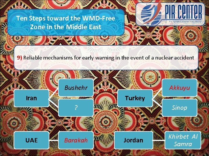 Ten Steps toward the WMD-Free Zone in the Middle East 9) Reliable mechanisms for