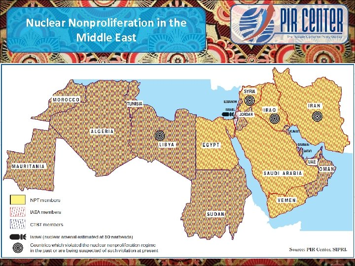 Nuclear Nonproliferation in the Middle East