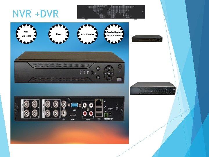 NVR +DVR