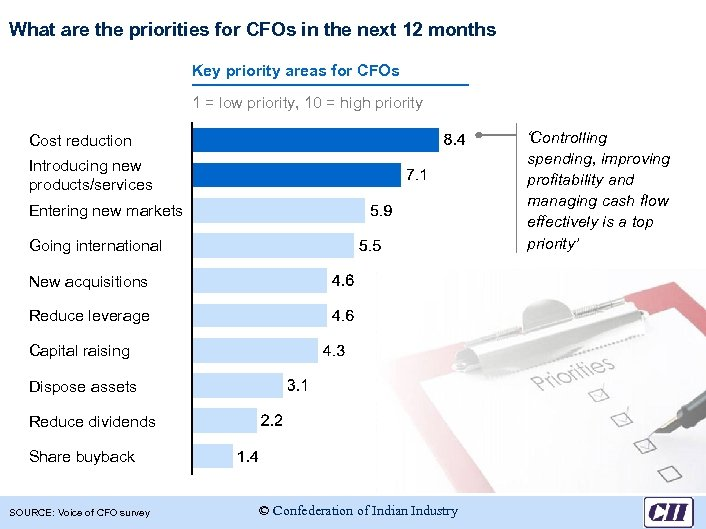 What are the priorities for CFOs in the next 12 months Key priority areas