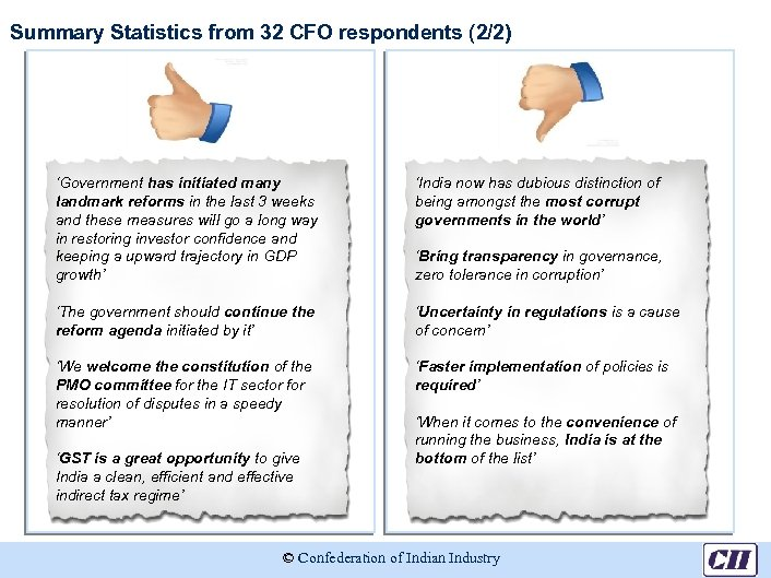 Summary Statistics from 32 CFO respondents (2/2) 'Government has initiated many landmark reforms in