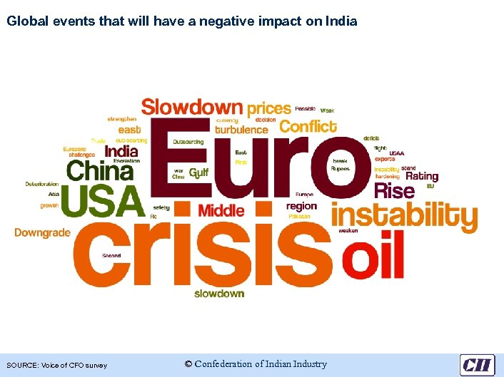 Global events that will have a negative impact on India SOURCE: Voice of CFO