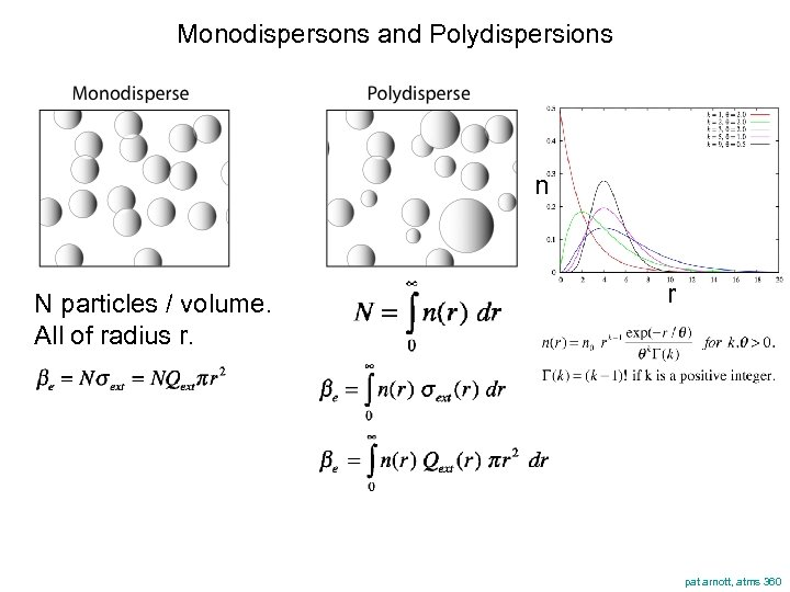 Monodispersons and Polydispersions n N particles / volume. All of radius r. r pat