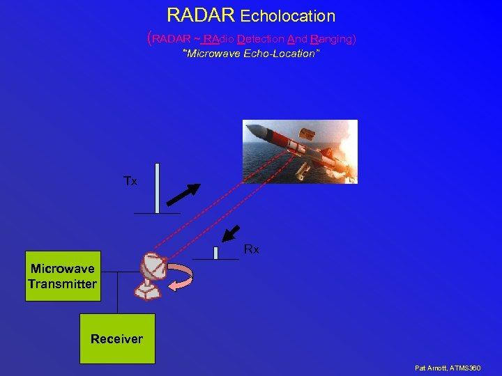 "RADAR Echolocation (RADAR ~ RAdio Detection And Ranging) ""Microwave Echo-Location"" Tx Rx Microwave Transmitter"