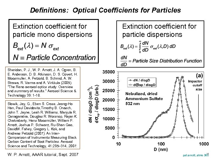 Definitions: Optical Coefficients for Particles Extinction coefficient for particle mono dispersions Sheridan, P. J.