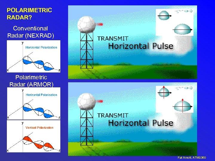 POLARIMETRIC RADAR? Conventional Radar (NEXRAD) Polarimetric Radar (ARMOR) Pat Arnott, ATMS 360