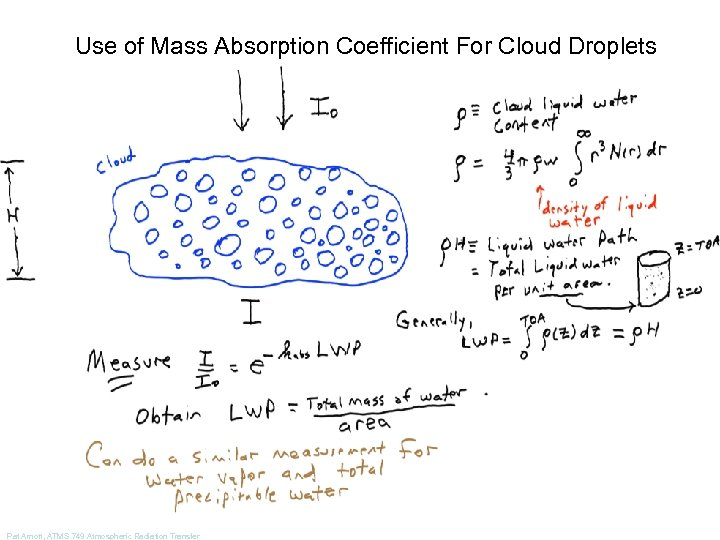 Use of Mass Absorption Coefficient For Cloud Droplets Pat Arnott, ATMS 749 Atmospheric Radiation