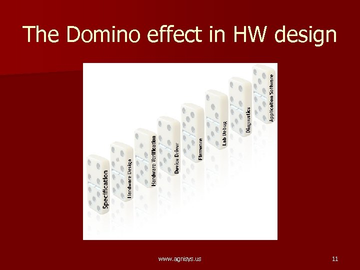 The Domino effect in HW design www. agnisys. us 11