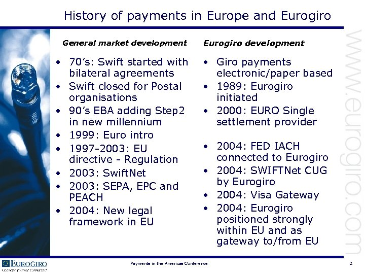 History of payments in Europe and Eurogiro General market development • 70's: Swift started