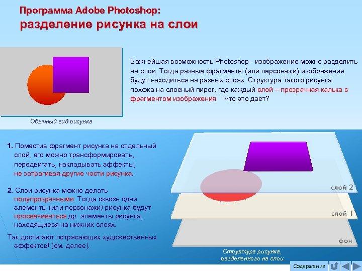 Программа Adobe Photoshop: разделение рисунка на слои Важнейшая возможность Photoshop - изображение можно разделить