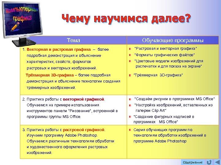 Тема 1. Векторная и растровая графика – более графика Обучающие программы