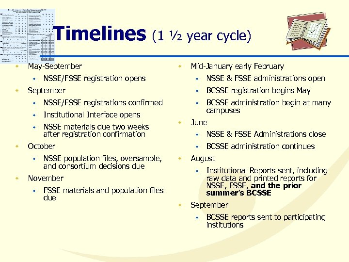 Timelines (1 ½ year cycle) w May-September w w NSSE/FSSE registration opens Institutional Interface