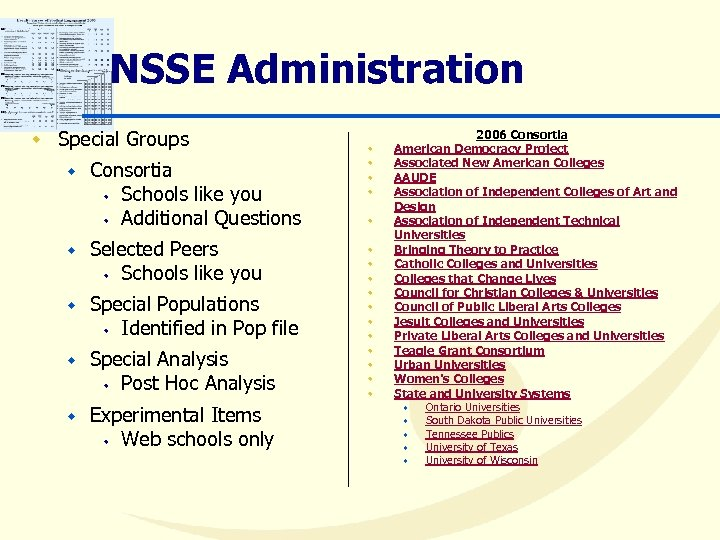 NSSE Administration w Special Groups w Consortia w Schools like you w Additional Questions