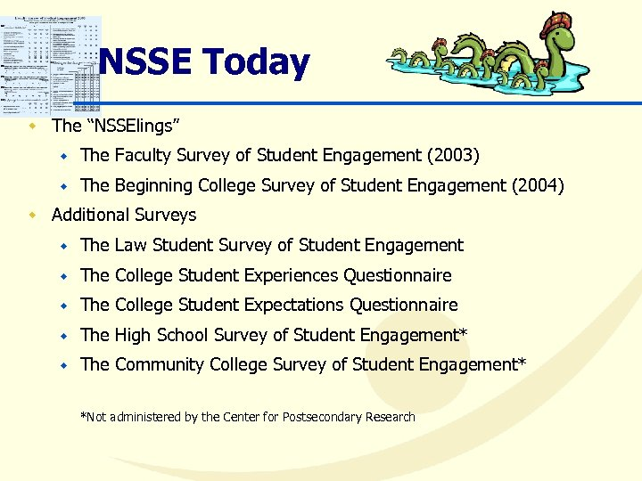 """NSSE Today w The """"NSSElings"""" w The Faculty Survey of Student Engagement (2003) w"""