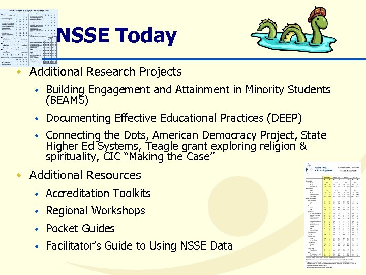 NSSE Today w Additional Research Projects w Building Engagement and Attainment in Minority Students