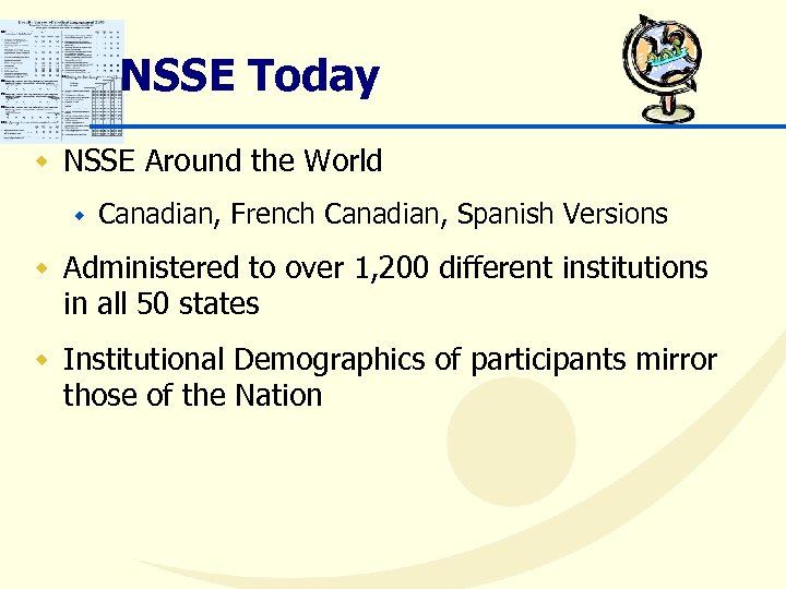 NSSE Today w NSSE Around the World w Canadian, French Canadian, Spanish Versions w