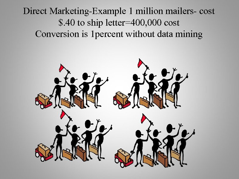 Direct Marketing-Example 1 million mailers- cost $. 40 to ship letter=400, 000 cost Conversion