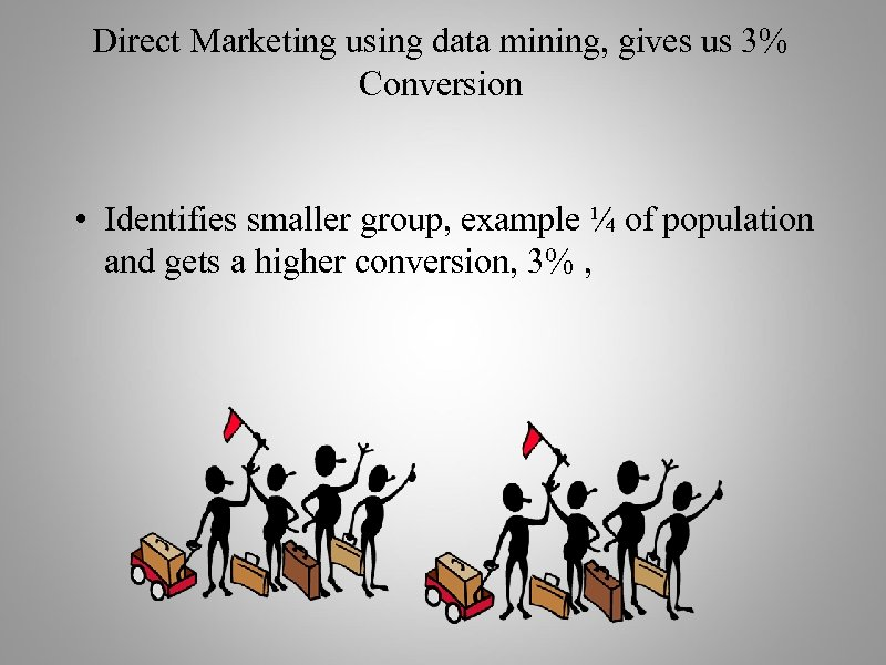 Direct Marketing using data mining, gives us 3% Conversion • Identifies smaller group, example