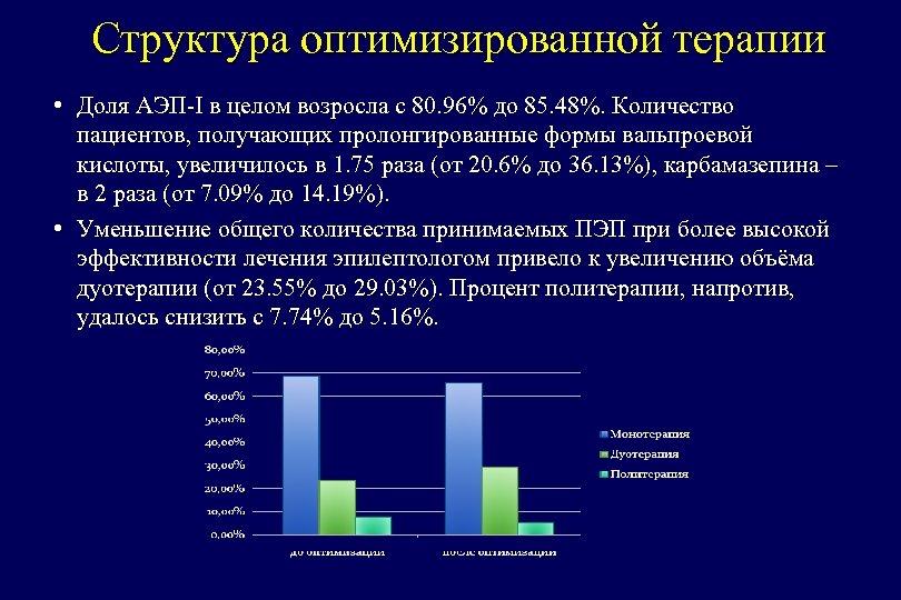Структура оптимизированной терапии • Доля АЭП-I в целом возросла с 80. 96% до 85.