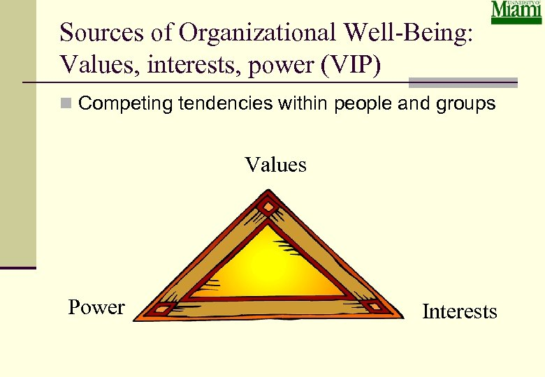 Sources of Organizational Well-Being: Values, interests, power (VIP) n Competing tendencies within people and
