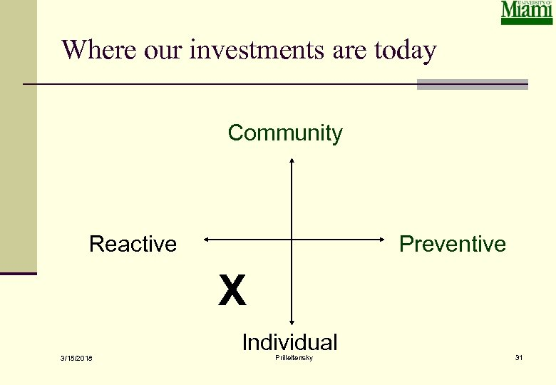 Where our investments are today Community Reactive Preventive X 3/15/2018 Individual Prilleltensky 31