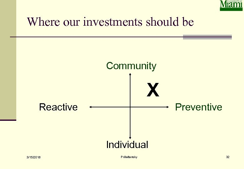 Where our investments should be Community X Reactive Preventive Individual 3/15/2018 Prilleltensky 32