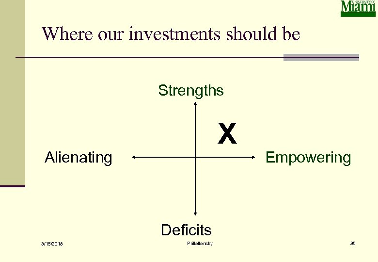 Where our investments should be Strengths X Alienating Empowering Deficits 3/15/2018 Prilleltensky 35