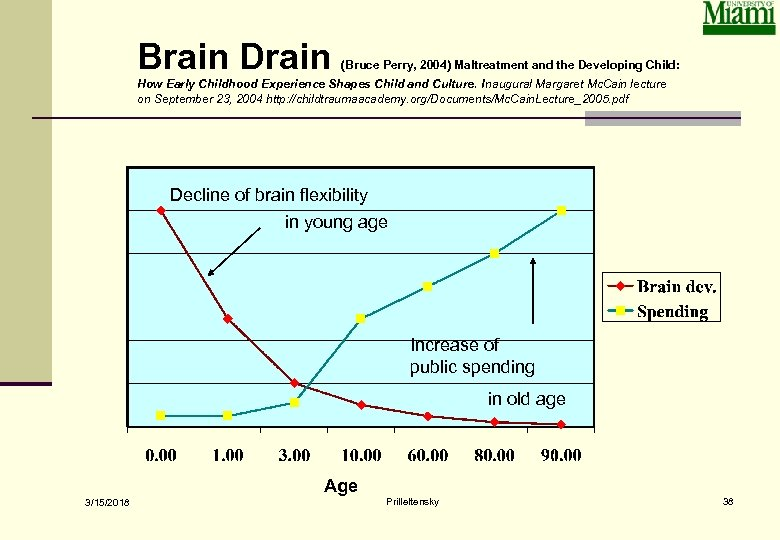 Brain Drain (Bruce Perry, 2004) Maltreatment and the Developing Child: How Early Childhood Experience