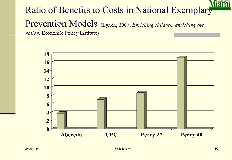 Ratio of Benefits to Costs in National Exemplary Prevention Models (Lynch, 2007, Enriching children,