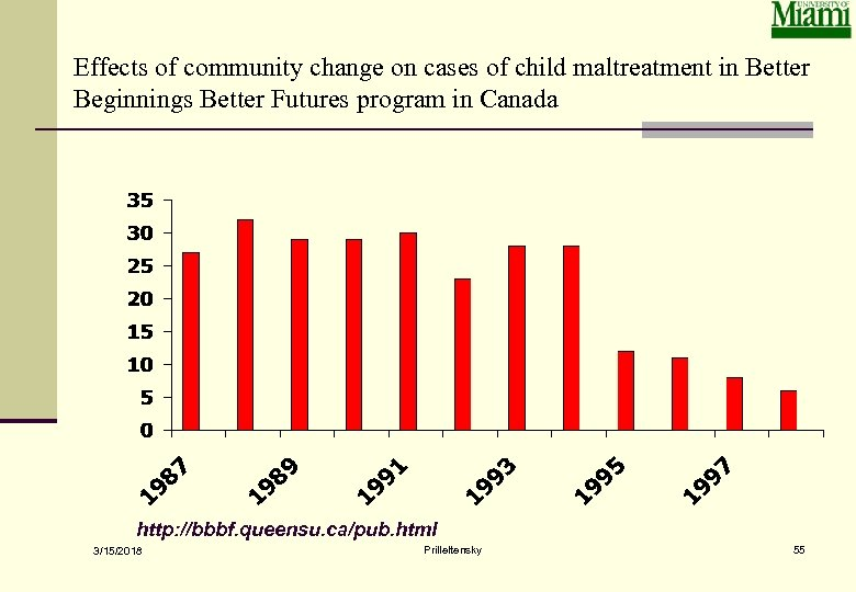Effects of community change on cases of child maltreatment in Better Beginnings Better Futures