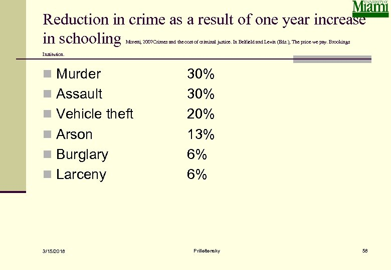 Reduction in crime as a result of one year increase in schooling Moretti, 2007