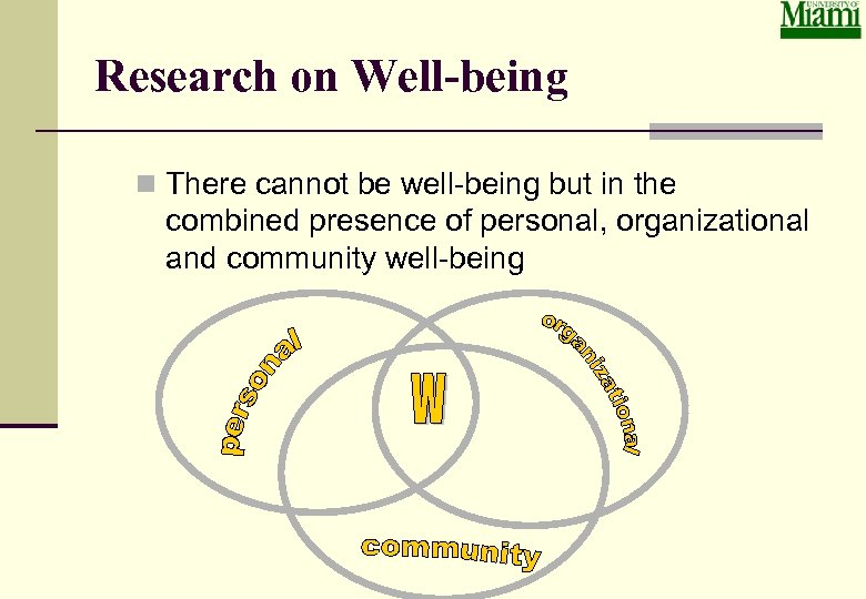 Research on Well-being n There cannot be well-being but in the combined presence of