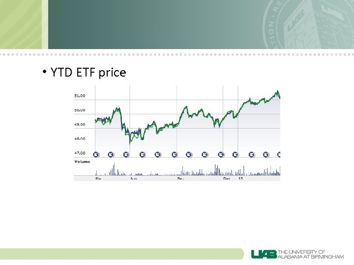 • YTD ETF price