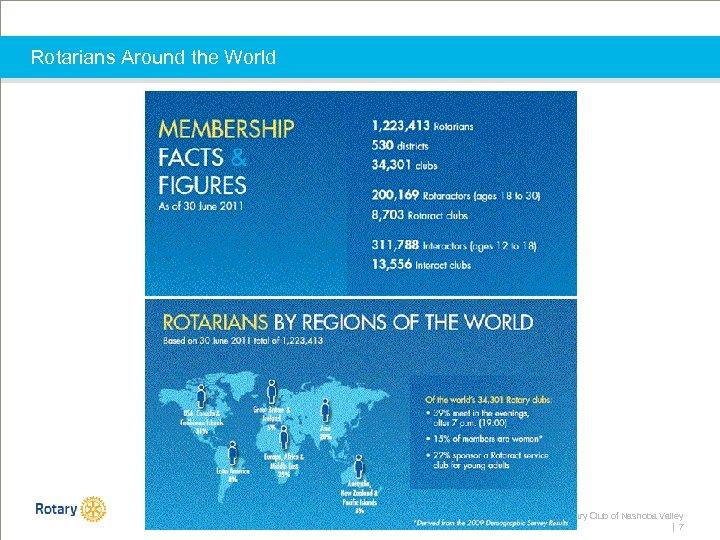 Rotarians Around the World Rotary Club of Nashoba Valley | 7