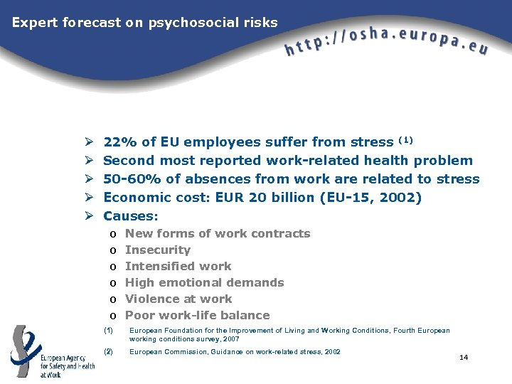 Expert forecast on psychosocial risks Ø Ø Ø 22% of EU employees suffer from