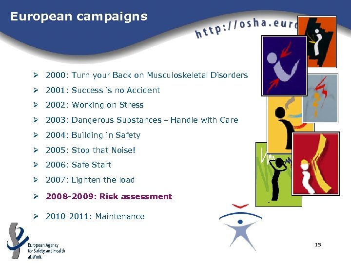 European campaigns Ø 2000: Turn your Back on Musculoskeletal Disorders Ø 2001: Success is